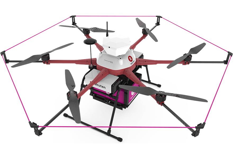 rakuten drone with sa website size